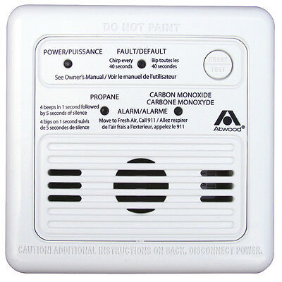 New Gas detectors LPG and Carbon Monoxide Detector 12v