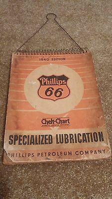 1940 Phillips 66 'chek-Chart' Specialized Lubrication Shop Wall Reference