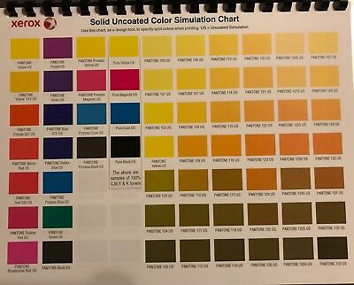 PANTONE UNCOATED COLOR SIMULATION CHART/DESIGN TOOL 4 Graphic Designers&Pressman