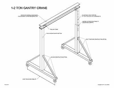 Gantry Crane Plans, 1 to 2 1/2 Ton, Easy to Build, Choice of Options