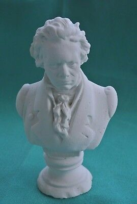 Parian Bust of Beethoven Dated 1902
