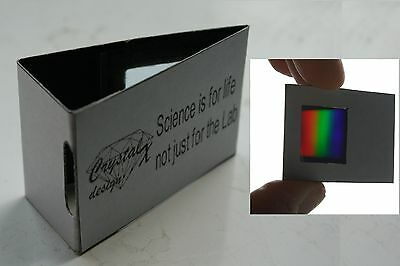 World's Simplest Diffraction Grating Spectroscope Kit