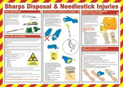 Safety Poster - Sharps Disposal & Needle Injuries 13211