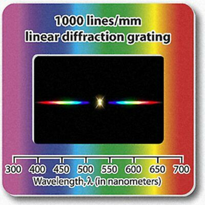 Diffraction Grating Slides 500 & 1000 lines/mm linear & 200 lines/mm double axis