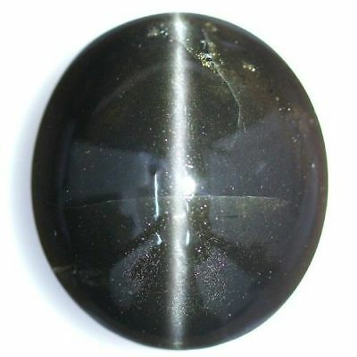 202.840 Ct Unique Rare Collection 100 % Natural Spectrolite Cat's Eye India Mine