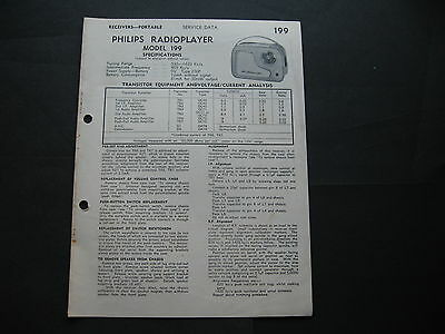 Philips Radioplayer Model 199  Specification