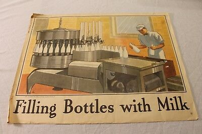 "Original 1947 National DAIRY Council Poster ""Filling Bottles with Milk"" Chicago"