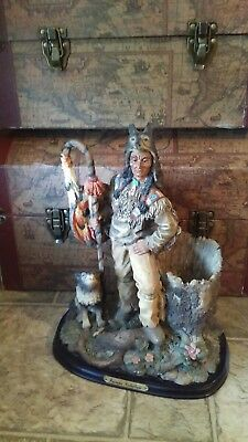 Native American Statue On Wooden Mount..