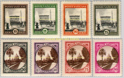 EBS Vatican City Città del Vaticano 1933 Definitives - Views 20-27 MNH**
