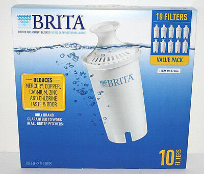 brita pitcher filter replacement instructions