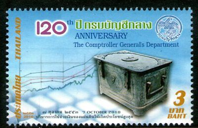 Thailand 2010 3Bt Comptroller General's Department Mint Unhinged