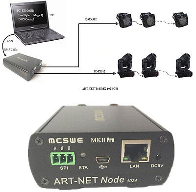 ArtNet Network Controller DMX512 Bidirectional 3D simulation 1024 light console