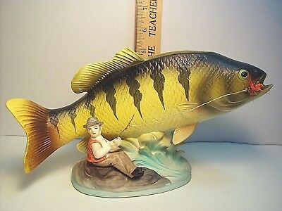 Fishing for Yellow Perch Fish PLANTER by Inarco
