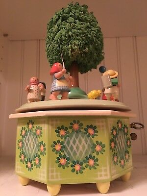 Erzgebirge Music Box German Tree W/children