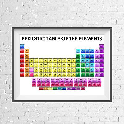 PERIODIC TABLE OF ELEMENTS SCIENCE POSTER PICTURE PRINT Sizes A5 to A0 **NEW**