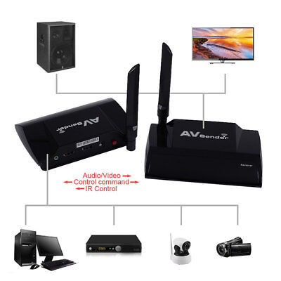 HDMI Wireless AV Sender TV Audio Video Sender HDMI Transmitter FS