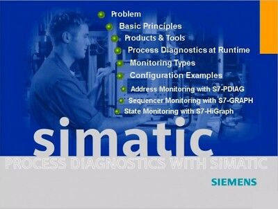SImatic Step 7 Prof 2010 & V 5.5 & Win CC Flex 2008 full licences included