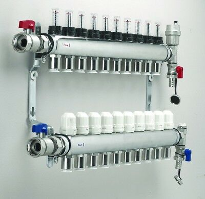 Underfloor Heating Manifold Speedfit