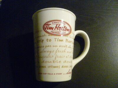 Tim Hortons Limited Edition  Mug Cup 2009