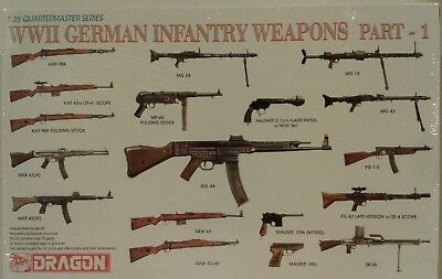 DRAGON MODELS 3809, 1/35 scale WW2 German Infantry weapons, Part 1