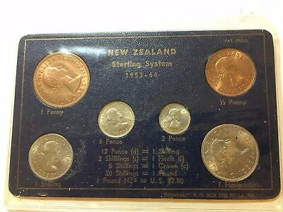 New Zealand 1964 7 Coins Uncirculated Set