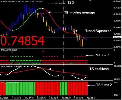 VOLATILITY CUSTOM INDICATOR - thinkorswim-Trading Software Code