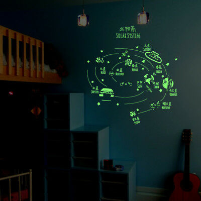 Solar System Planet Night Light Luminous DIY Wall Sticker Glow Decal In The Dark