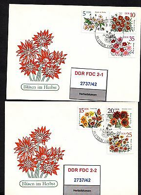DDR-FDC 2737-2743, s. scan