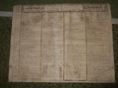 1667,xl-Duval,world Continents,geogr.table,america,africa,asia,europe