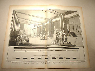 1772 Tapestry factory engraving plates Gobelin