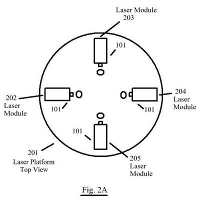 Provisional Application for a Patent: Directed Energy Weapon