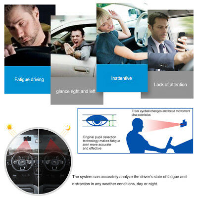 Car Anti Sleep Alarm Blinking Detect Driver Assistant Warning Alert System Equip