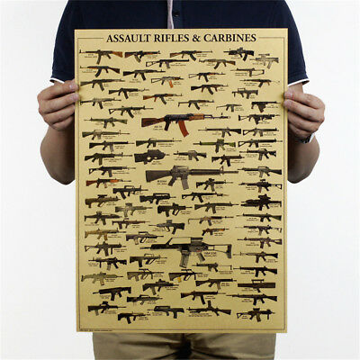 world famous gun daquan wall sticker military fan poster nostalgia kraft paper.