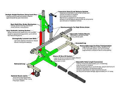 Auto ROTISSERIE PLANS For all Cars & Trucks Build it Yourself & Save on Shipping