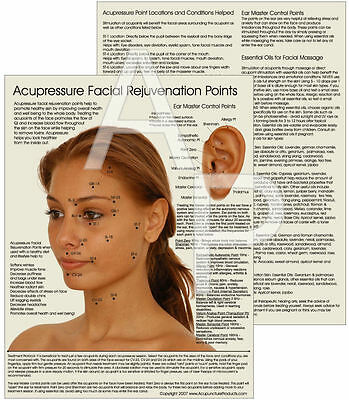 Acupressure Facial Rejuvenation Points Cosmetic Acupuncture Chart