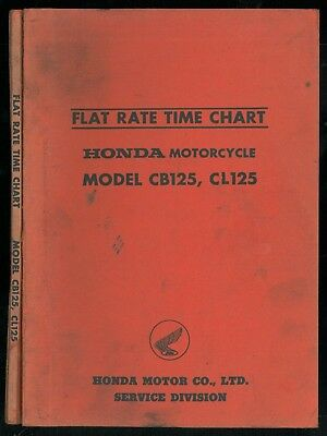 Flat Rate Time Chart HONDA CB 125 K1 CL125 - 1967/68 Parts List Catalogue pièces