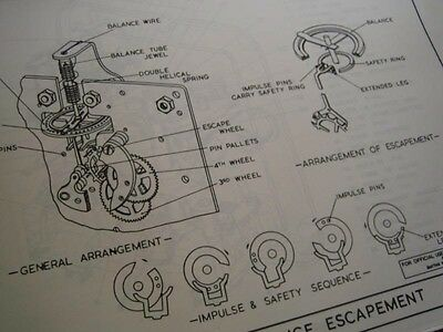 Large Very Informative Watch & Clock Repairing 52 Week Course With Trade Notes