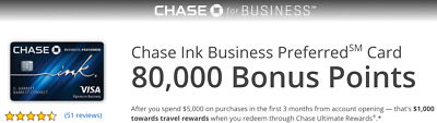 Chase Ink Preferred Business Credit Card Referral $1000 bonus plus $115
