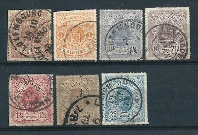 Luxembourg 1865-75 Selection of Rouletted in Colour Used CV £72