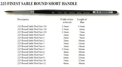 Neef 225 Finest Sable Round Brush Short Handle - All size Available