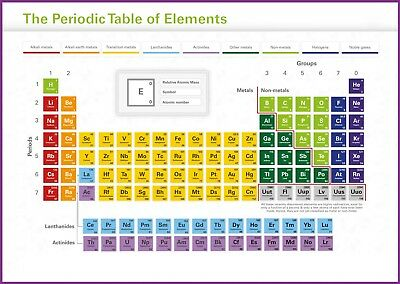 Periodic Table of the Elements Wall Art Large Poster Print A0 A1 A2 A3 A4 Maxi