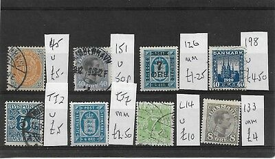 DENMARK EARLY DEFINITIVES INCLUDES KING CHRISTIAN 8ore 1913   MY REF 1162
