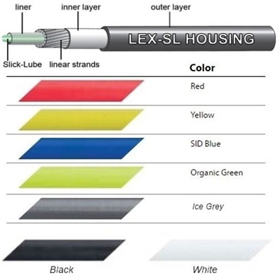JAGWIRE LEX-SL Pre-Lubed Gear and CGX-SL brake Outer Cable variety of colours