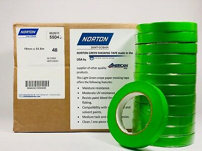 """Painters Green Masking Tape 3/4"""" Norton55043 (12 Rolls/Sleeve) Case of 4 Sleeves"""