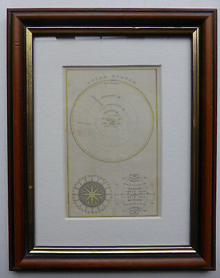 A small engraving 'Solar System' by John Dower c1852 – Framed