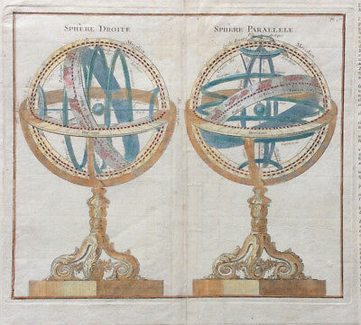 Rare Map or Chart of Armillary Spheres by Desnos and de la Tour c1786, original