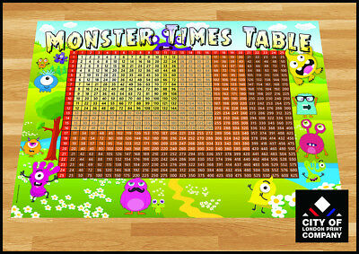 Times Table Maths Huge Grid Poster Monster KS2 Large Gloss A2 Paper Print