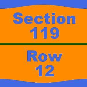 4 Tickets Kiss 8/17/19 Scotiabank Arena
