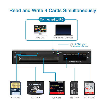 All-in-1 Multi SmartMedia SM Card Reader  Writer for SD xD CF Adapter Memory