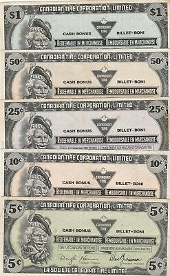 1989 CTC Store 5 coupons S-11